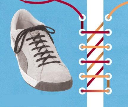 Kiểu cột dây giày converse hình răng cưa