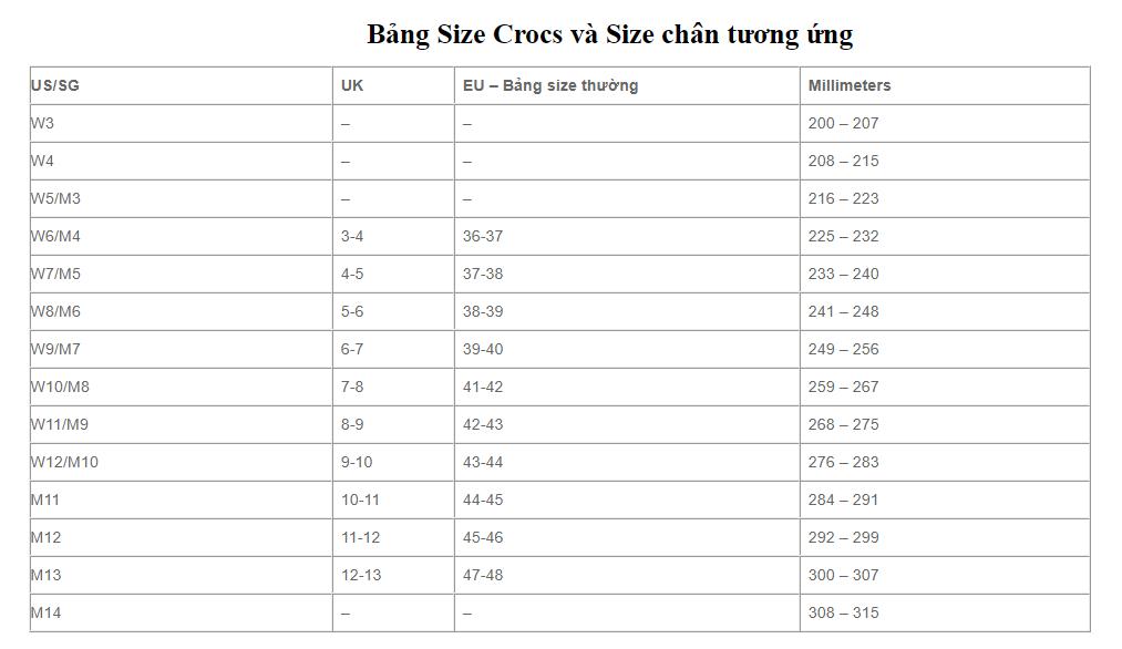 Bảng size dép Crocs